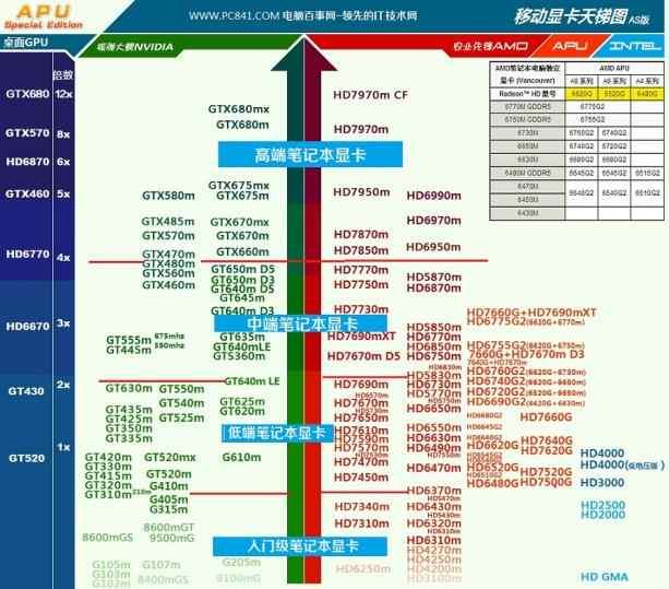 桌面图形梯形图_计算机桌面图形梯形图2020
