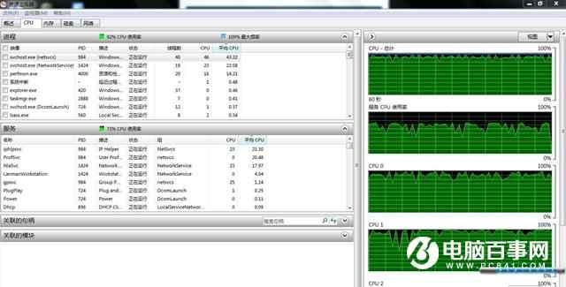 電腦(nao)CPU佔用過高怎麼辦 CPU使用率佔用過高解決辦法