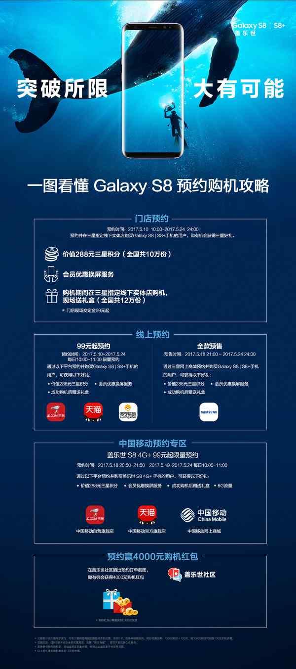 国行版三星Galaxy S8购买攻略