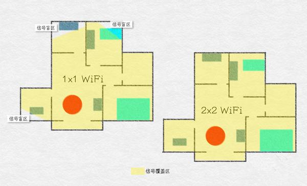 骁龙X12 LTE Modem
