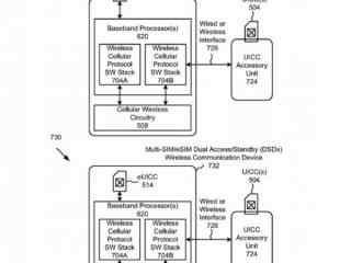 iPhone将拥有双卡双待功能 有专利为证