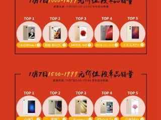 京东双11手机战报:苹果竟成最大赢家 小米华为紧随其后