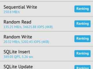 小米MIX 2闪存速度测试 真的是UFS 2.1