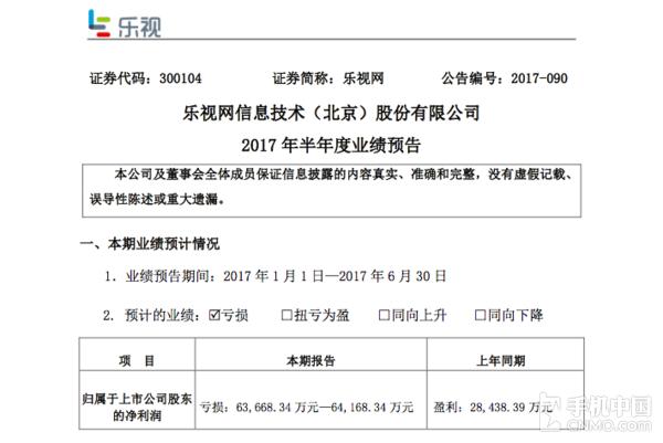 乐视网2017年半年度业绩预告